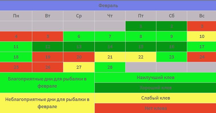 Календарь клева мирной рыбы