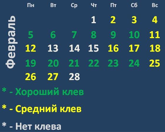 Календарь клева хищных рыб на Февраль 2018