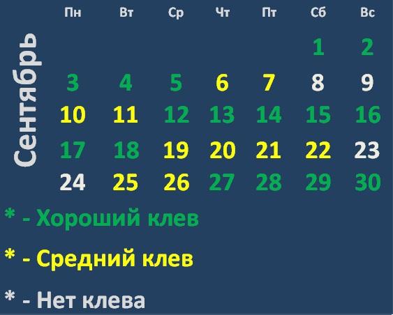 Календарь клева хищных рыб на Сентябрь 2018