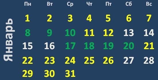 Календарь клева хищников