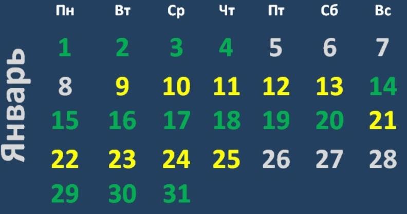 Календарь рыбалки 2018