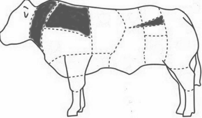 Мясо телятины на шашлык